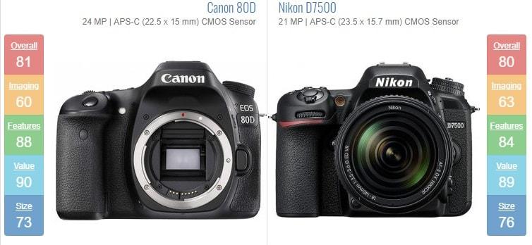 مقایسه دوربین نیکون D7500 و کانن 80D